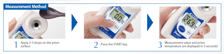 PAL Refractometer Method